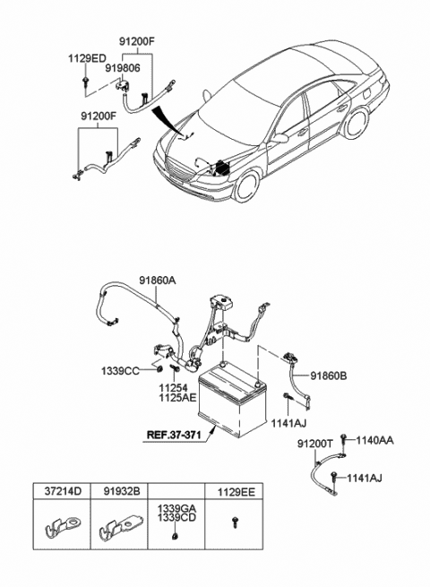 91850-3l410 genuine hyundai wiring assembly-battery (+)  hyundai parts deal