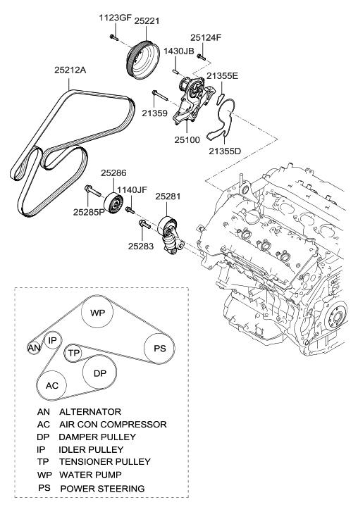 2007 Hyundai Veracruz Coolant Pump Hyundai Parts Deal