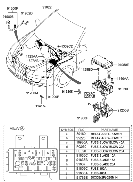 2005 Hyundai Sonata Engine Wiring Diagram