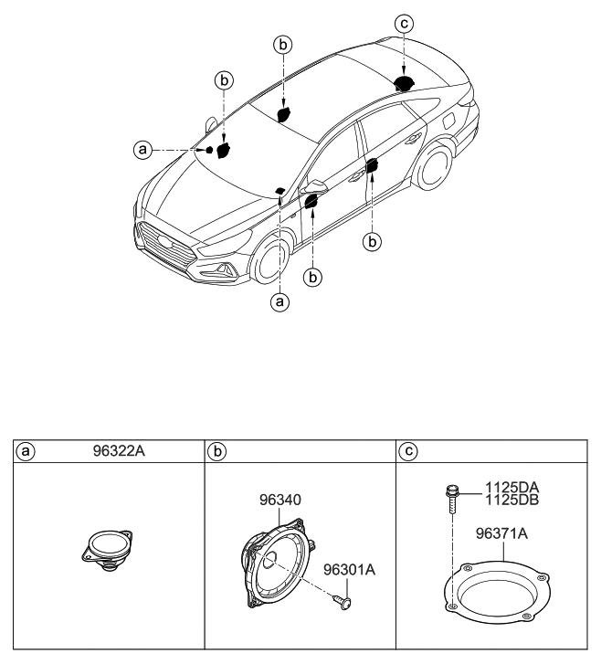 Hyundai Parts Deal