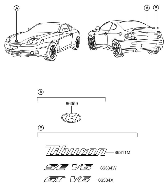 2008 Hyundai Tiburon Emblem