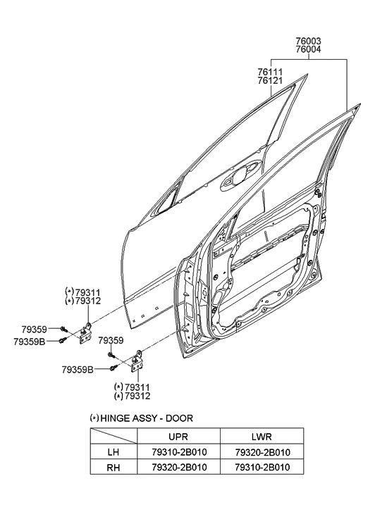 2009 Hyundai Santa Fe Old Body Style Panel Front Door