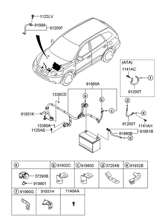 2009 Hyundai Santa Fe Transmission Diagram Wiring Schematic