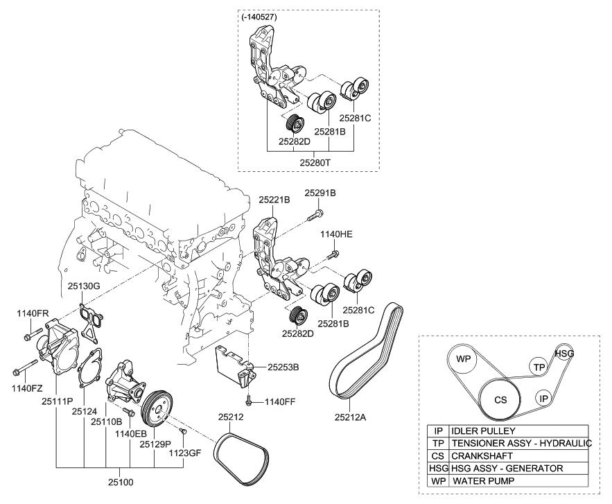 Hyundai 25130-25002 Engine Water Pump Gasket