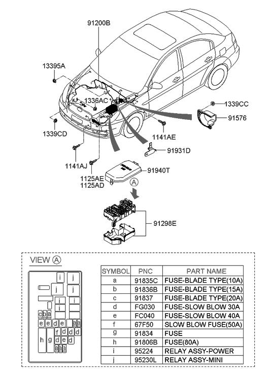 Hyundai Accent Tail Light Wiring Diagram