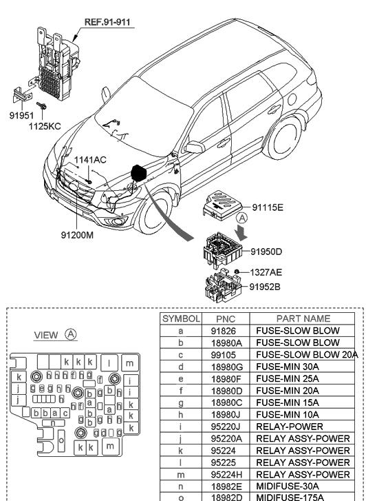 2011 Hyundai Santa Fe Engine Wiring